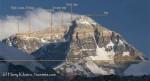 Mount Everest Death Zone Guideline