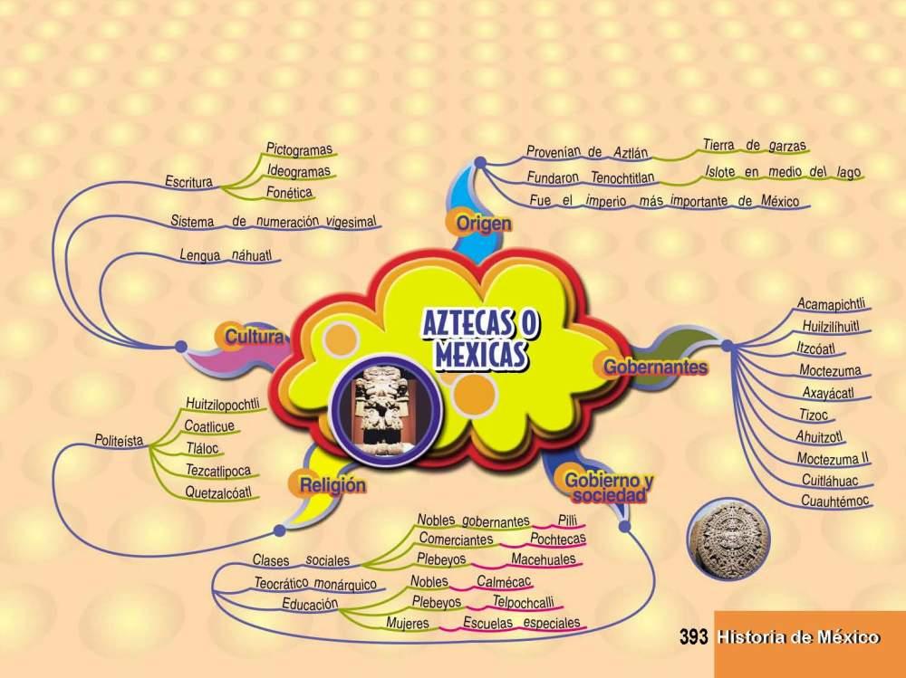 Historia de México_Page_06