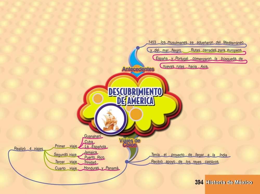 Historia de México_Page_07