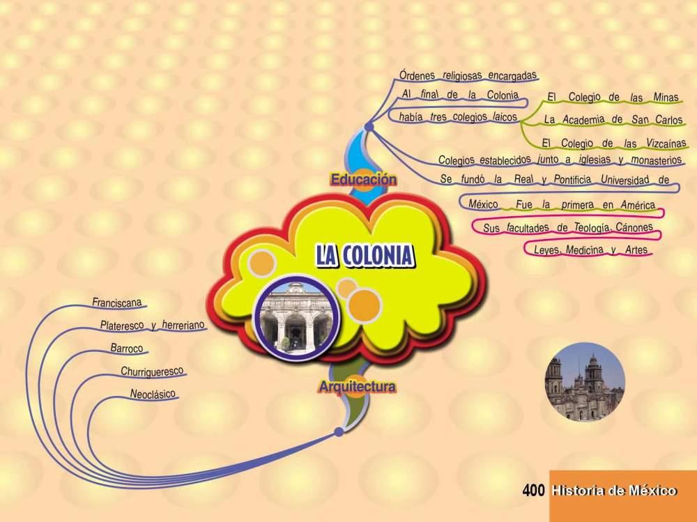 Historia de México_Page_13