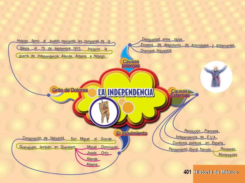 Historia de México_Page_14