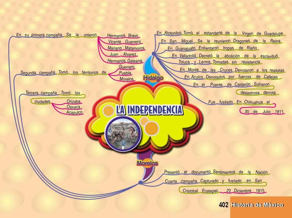 Historia de México_Page_15