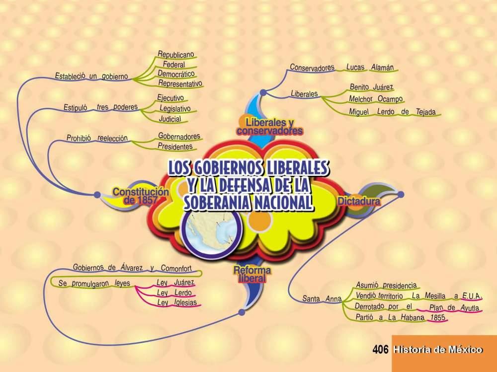 Historia de México_Page_19