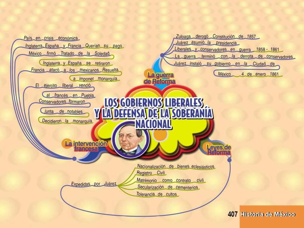 Historia de México_Page_20