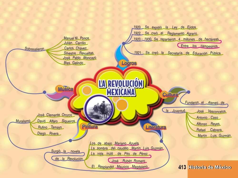 Historia de México_Page_26